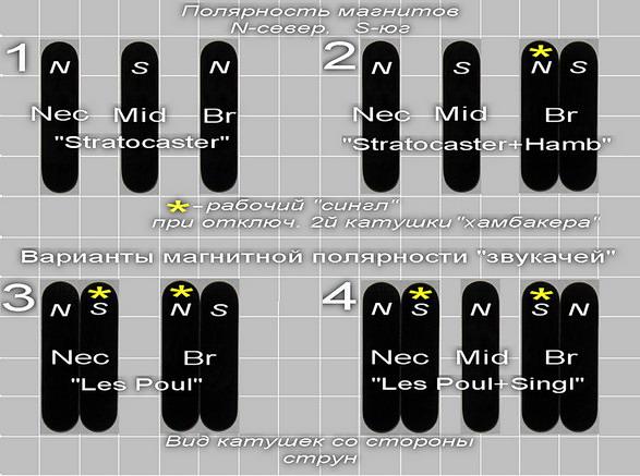 варианты «гибридных схем»
